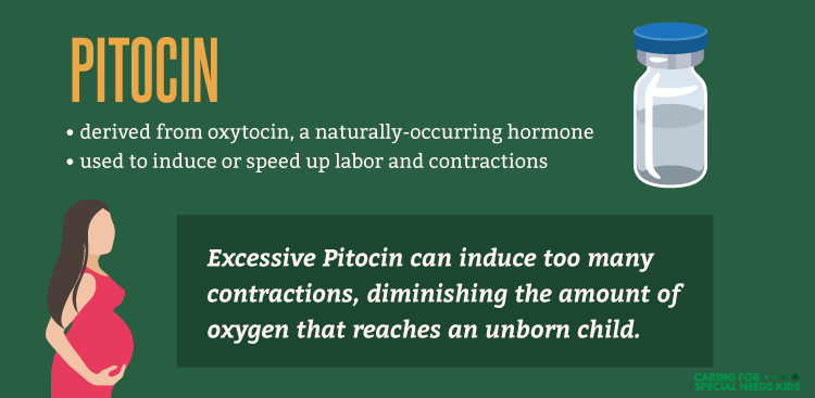 How Does Pitocin Induce Labor? - Verywell Family